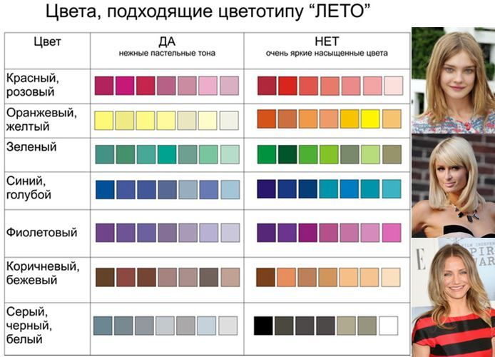 цвета подходящие цветотипу лето