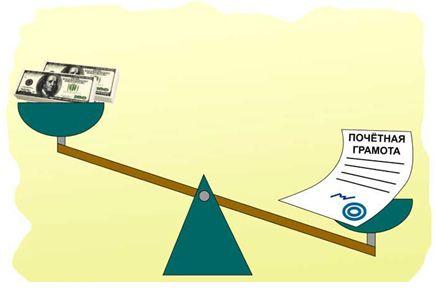 деньги или поощрение