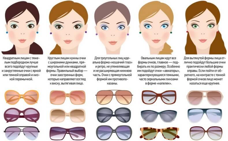 все типы лица и подходящие им очки