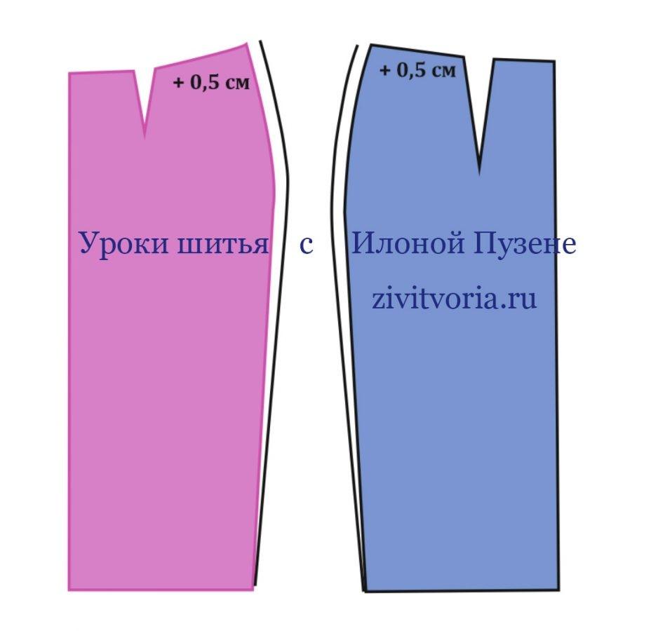 Как сшить подкладку для юбки 1 | Блог Илоны Пузене
