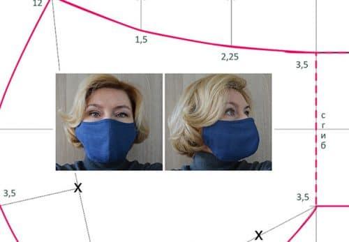 Как сделать медицинскую маску | Уроки шитья с Илоной Пузене